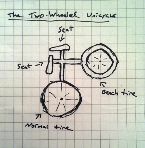 twowheeledunicycle